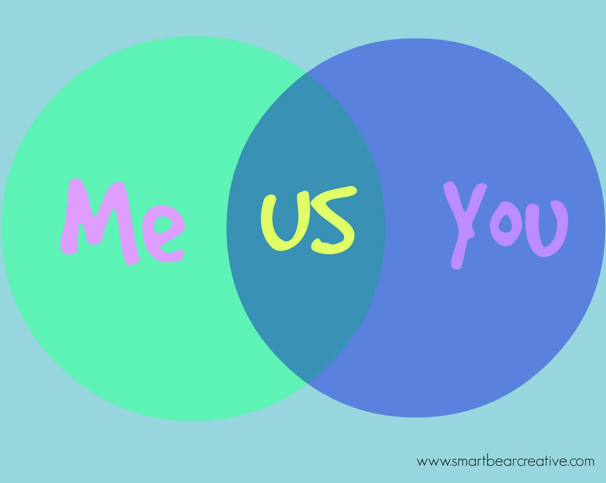 me + you = us