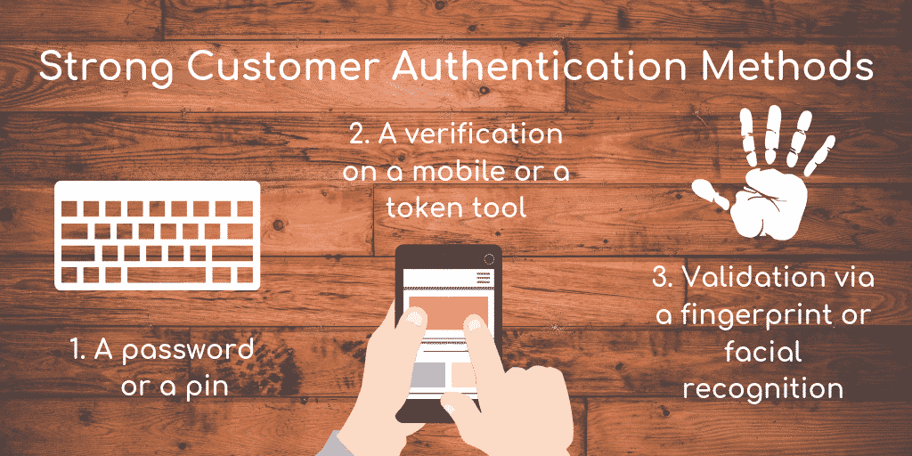 Strong Customer Authentication Methods